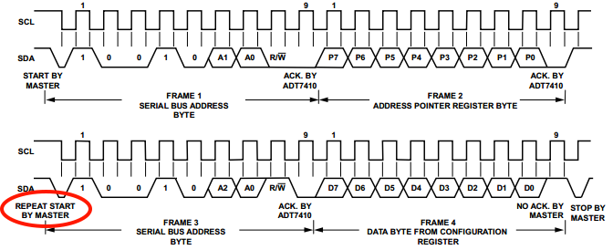 ADT7410-register-read