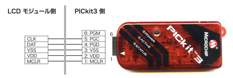 PICkit3との接続